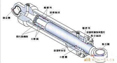 液压油缸的工作原理图片