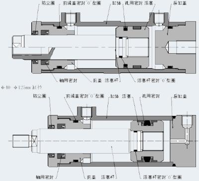 液压缸右腔的油液经过换向阀6的b口流入到换向阀6,又经回油口t流回